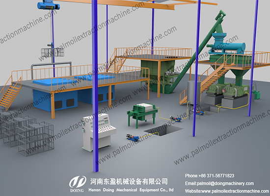 Palm oil milling machines with diagrams