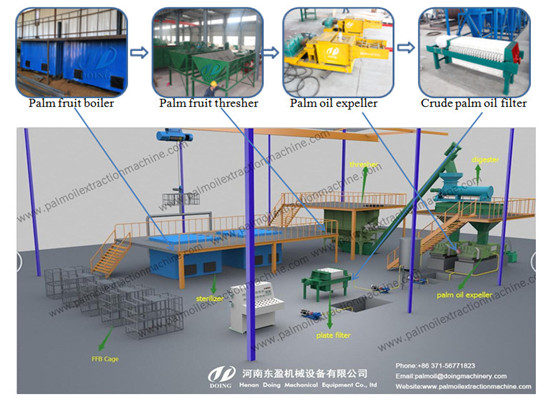 Complete set palm oil production machine