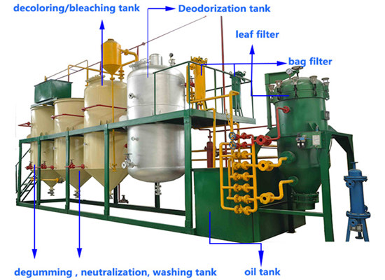 2tpd palm kernel oil refining machine