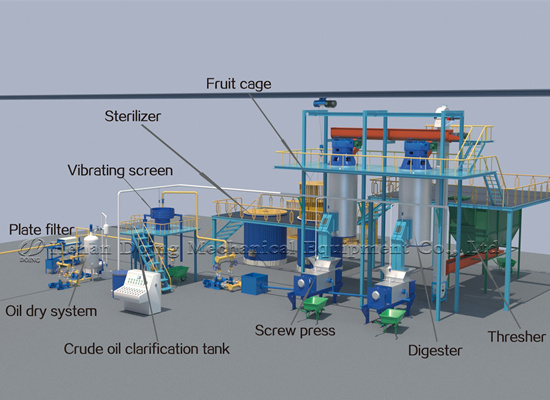 Palm oil production process with capacity 1tph,2tph