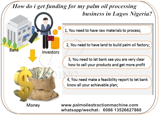 How do I get funding for my palm oil processing business in Lagos Nigeria?
