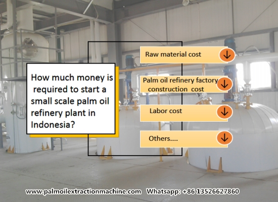 How much money is required to start a small scale palm oil refinery plant in Indonesia?