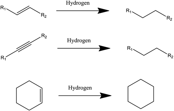 Hydrogenation of vegetable oil