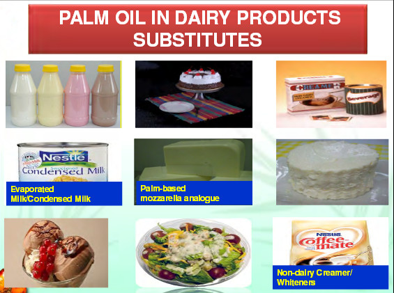 products containing palm oil and palm kernel oil