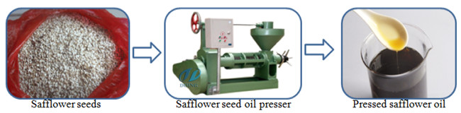 safflower oil expeller machine