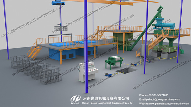 3D diagram of palm oil processing equipment