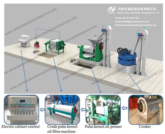 palm kernel oil press production machine