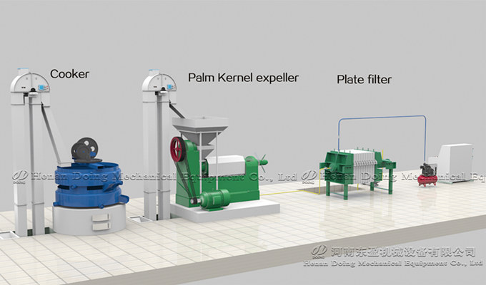 palm kernel oil production line