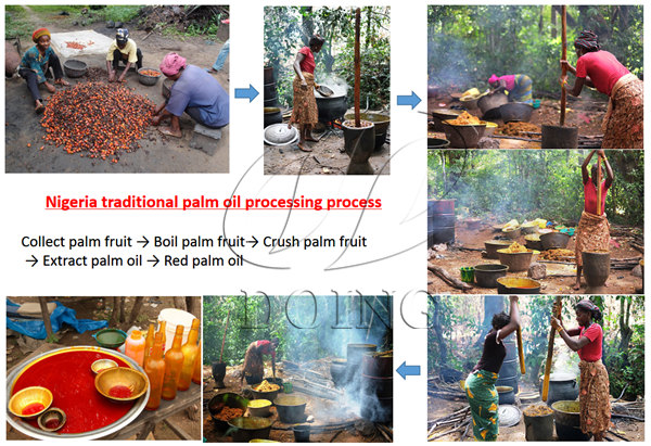 palm oil extraction method
